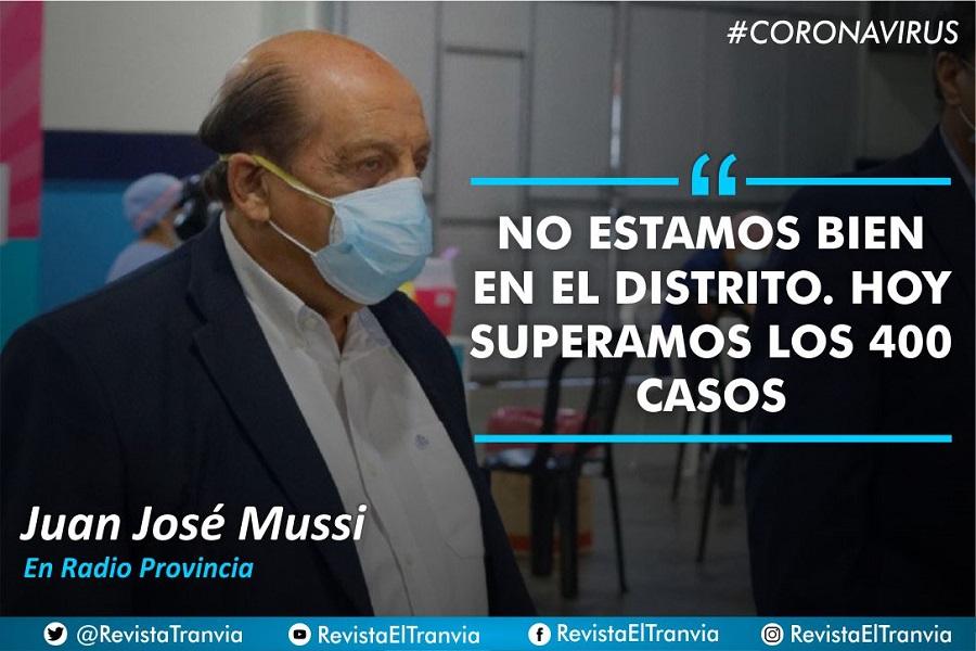Juan Jose´ Mussi...